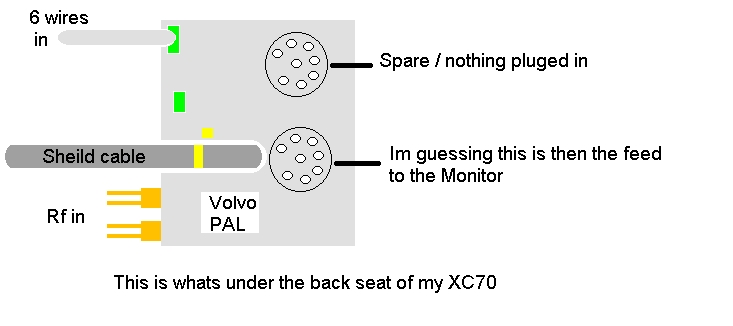 how does the TV work [Archive] - Volvo Owners Club Forum Volvo Rti Wiring Diagram on volvo xc90 fuse diagram, volvo truck radio wiring harness, volvo s60 fuse diagram, volvo 740 diagram, international truck electrical diagrams, volvo exhaust, volvo snowmobile, volvo fuse box location, volvo girls, volvo tools, volvo brakes, volvo type r, volvo relay diagram, volvo dashboard, volvo recall information, volvo ignition, volvo yaw rate sensor, volvo sport, volvo maintenance schedule, volvo battery,
