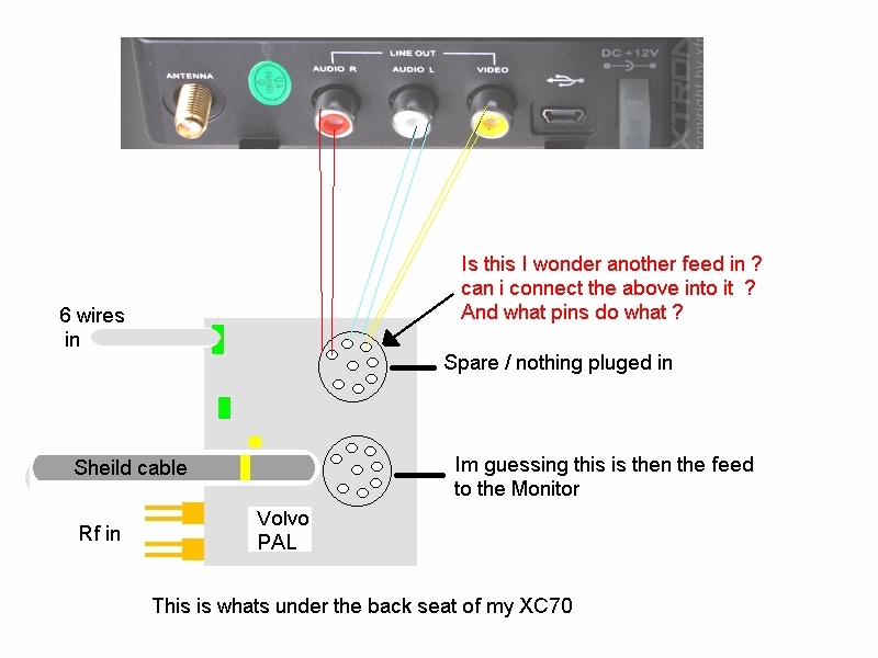 how does the tv work [archive] - volvo owners club forum, Wiring diagram