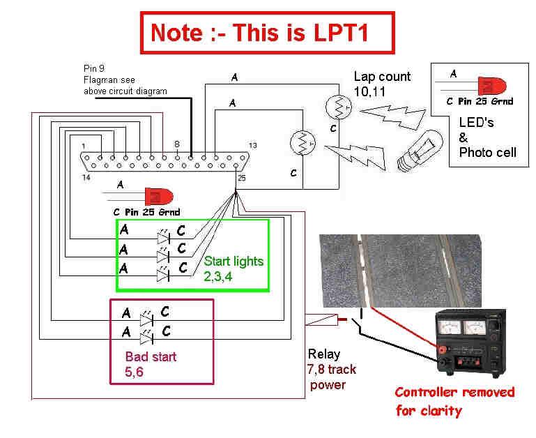 wiring a drag slot car track wiring a model railroad